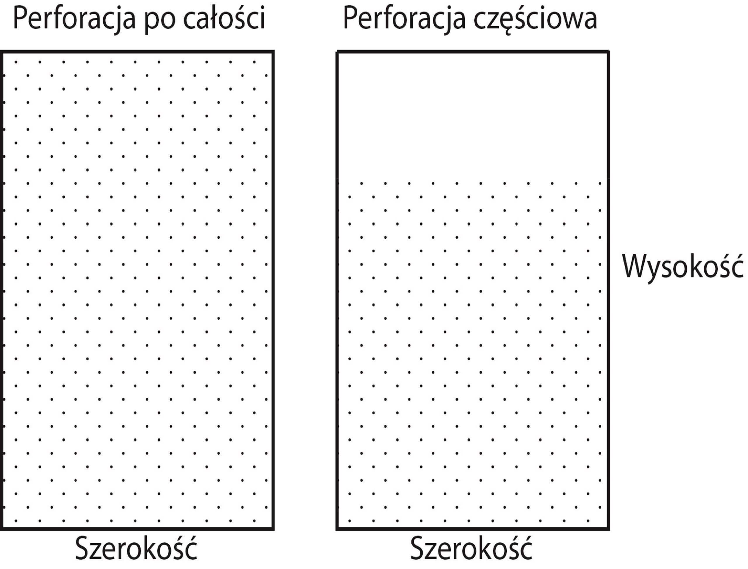 Opkowanie z perforacją 1 f63f1152 0806 084201 1